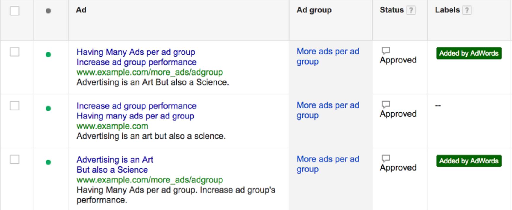 Google Adwords Pilot